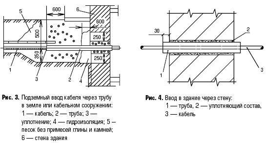 Правило монтажа скрытой проводки