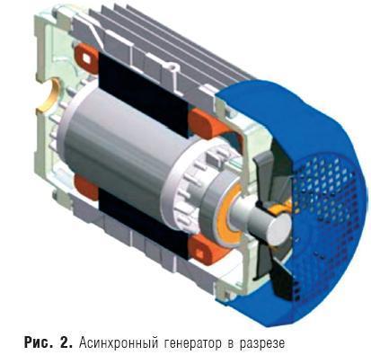 Генератор звука низкой частоты - 3