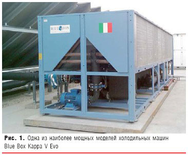 Электрическая схема satfindera sf-5
