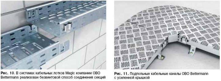 ГОСТ 2140688 СПДС Проводные средства связи