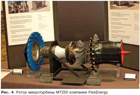 Бензиновые электрогенераторы в краснодаре жидкостным охлаждением